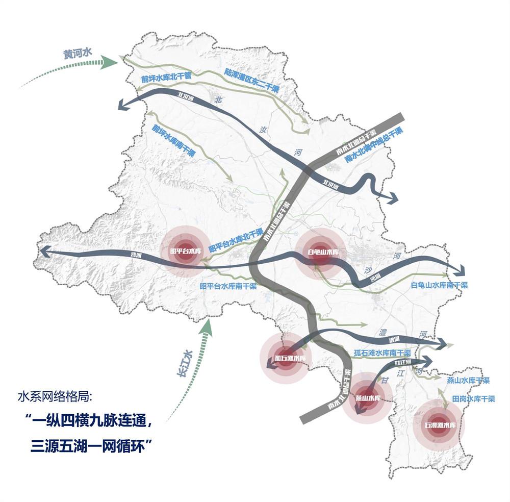 平顶山市全域循环生态水系规划