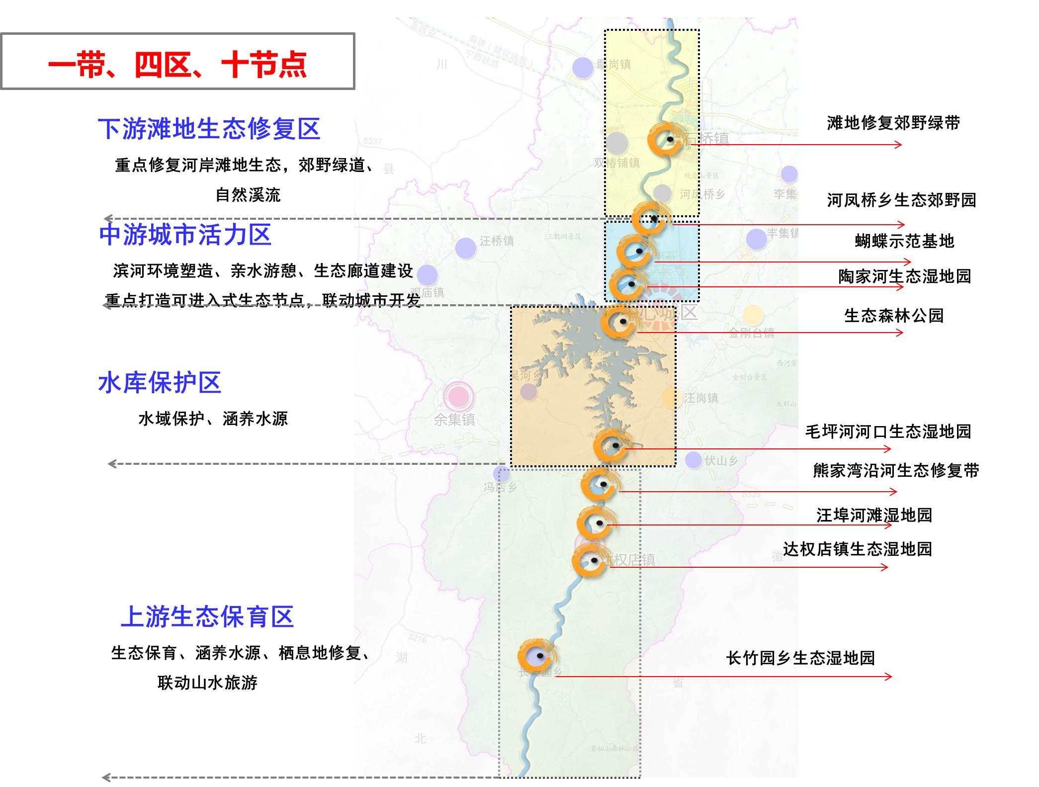 商城县灌河生态治理工程